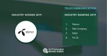 Telenor bäst i branschen på hållbarhet