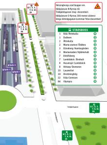 Nu förbereds Järnvägsgatan för  HelsingborgExpressen – så påverkas busstrafiken