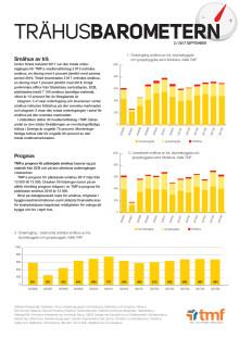 Trähusbarometern 2 2017