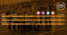 Succéartat premiärår för Special Olympics-klassikern