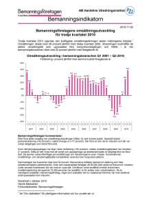 Bemanningsindikatorn kv 3 2010