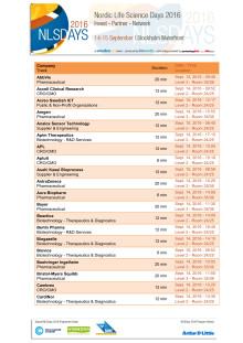 Lista på de 80 företag som presenterar sina idéer på NLSDays 2016