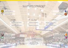 BASKET SLUTSPEL: Såhär spelas kvartsfinalerna i Basketligan herr