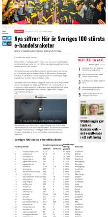 Här är Sveriges 100 största e-handelsraketer