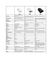 Tekniska Specifikationer LG P210, P420 & A520