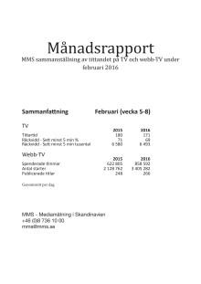 MMS Månadsrapport februari 2016