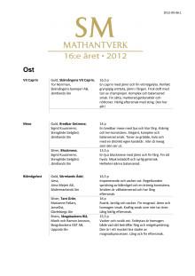 Medaljörer SM i Mathantverk 2012