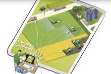 FarmSight brugerkurser hos SEMLER AGRO vidner om stor interesse for fremtidens præcisionslandbrug.