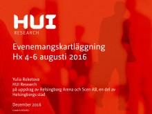Hx 2016 HUI:s rapport