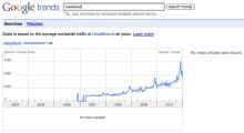 Handla på nätet med rabattkod – ny trend