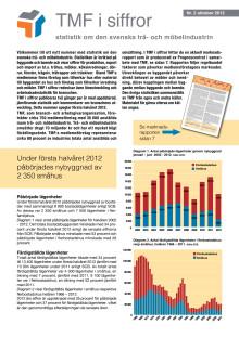 TMF i siffror 2 2012