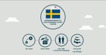 Norwegians resenärer spenderar miljarder i Sverige och bidrar till att tusentals nya jobb skapas