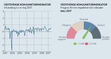 Stor optimism i Västsverige när konjunkturen går för högtryck