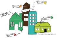 Temamøte 24. november - Merverdien av grønne bygg