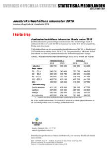Jordbrukarhushållens inkomster 2016