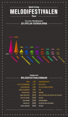infografik Mello final