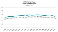 EPSI Ratingin Pankki ja rahoitus 2016 -tutkimus