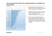 Evimetrix: Bostadsmarknadens inverkan på studier och jobb