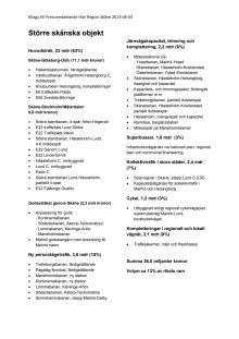 Skånes prioriterade objekt för perioden 2014-2025