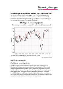 Bemanningsbarometern – utsikter för 2:a kvartalet 2011
