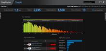 Datasäkerhetsföretaget LogRhythm får prestigefylld Gartner-utmärkelse som ledande SIEM-företag