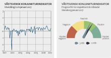 Optimism hos Skaraborgs företagare trots osäker omvärld