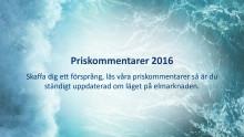 Arkiv: Månedlig priskommentarer 2016