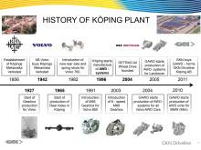 GKN Driveline Köping AB  - Company History