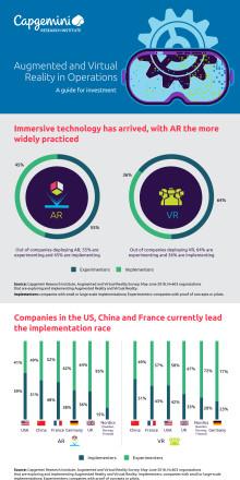 AR / VR infographic