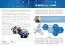 Graphene Flagship: A European Commission Future and Emerging Technology Flagship