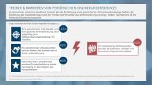Live-Chats, Chatbots und Co.: Kundendialog ist ein wichtiges Differenzierungsmerkmal
