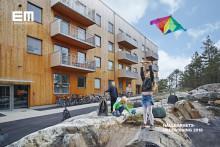 Tryggare hyresgäster i Järva – Einar Mattssons hållbarhetsrapport 2018