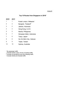 Annex B - Top 10 routes from Singapore for 2018