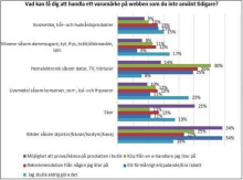 Svenska e-handlare hotas slås ut