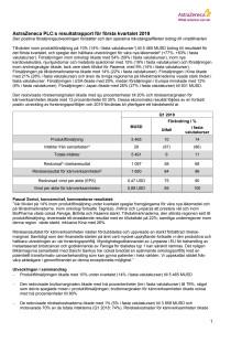 AstraZeneca PLC:s resultatrapport för första kvartalet 2019