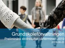 Preliminära skolresultat vårterminen 2019, kommunala skolor i Göteborgs Stad