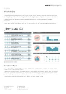Topplista – Jämtlands läns största företag