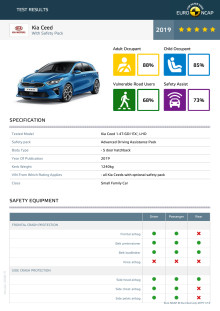 Kia Ceed Euro NCAP datasheet - with safety pack - June 2019