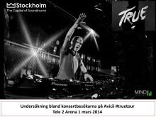 Rapport: Avicii genererade närmare 45 miljoner kronor till Stockholmsregionen