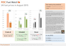 RAC Fuel Watch: August 2015 report