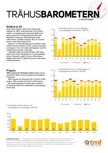 Trähusbarometern 2 2018