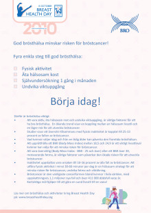 Fakta om Breast Health Day
