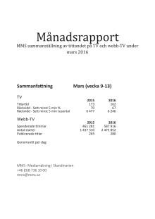 MMS Månadsrapport mars 2016