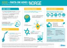 Sammenompsykiskhelse.no: Ungdom med ADHD kan ha store utfordringer