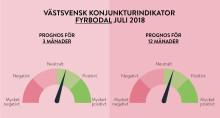Ett kvartal av västsvenskt högtryck-företagen i Fyrbodal visar optimism