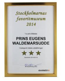 Waldemarsudde har tilldelats pris för bästa utställningar