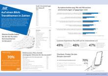 Customer Journey: Kundenkontaktpunkte effektiv nutzen