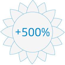 Ystävänpäivä kasvattaa kukkien verkkokauppaa 500 prosenttia