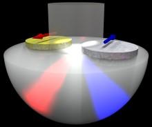 Nanoantenn separerar färger ur synligt ljus