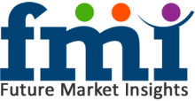Savory Dairy Products Market Size, Share, Trends, and Opportunity Analysis by Future Market Insights  2017  – 2027